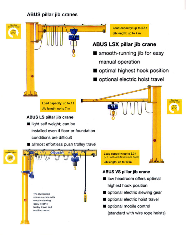 Elevator Pulley Diagram together with US5350076 together with Free Download Eaton Fuller 10 Speed Transmission Service Manual as well Cm Shopstar Wiring Diagram additionally Overhead Crane Wiring Diagram. on overhead crane electrical wiring diagram